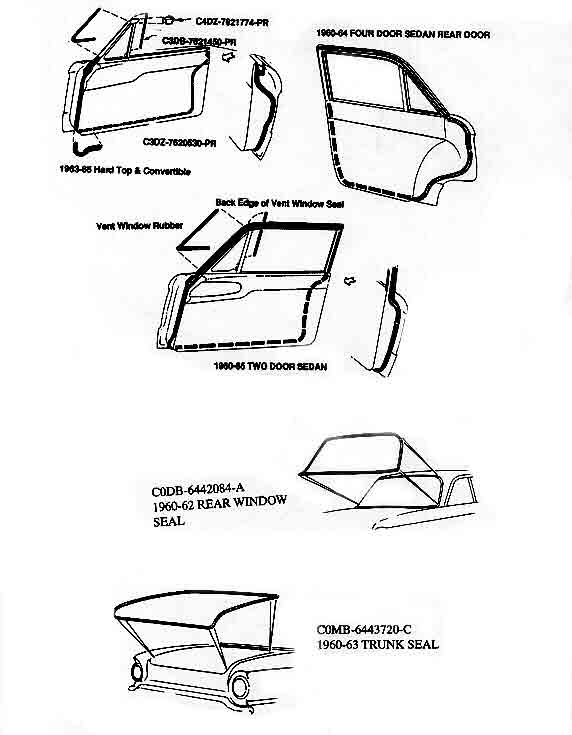 Dodge Dart Fuse Box Wiring Diagram Schemes